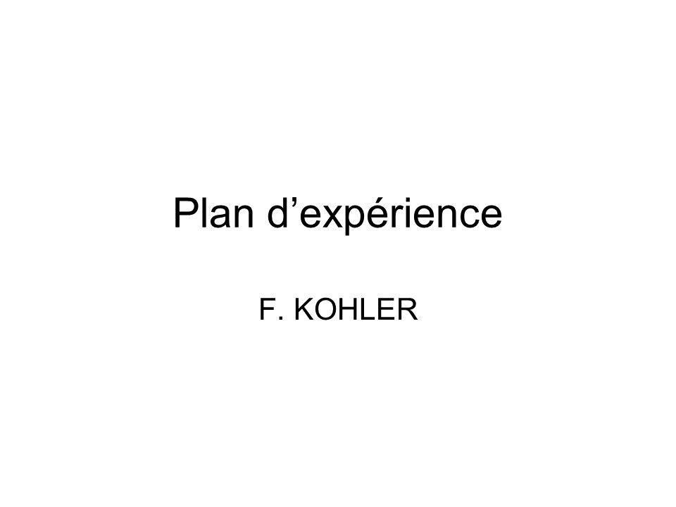 Plan d'expérience F. KOHLER