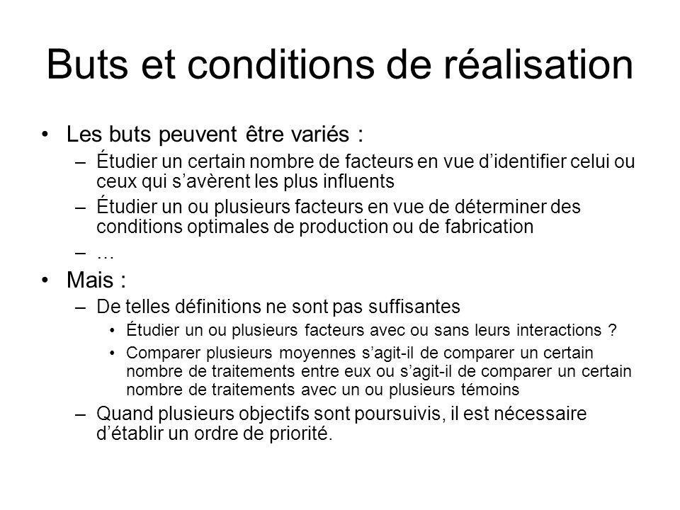 Buts et conditions de réalisation