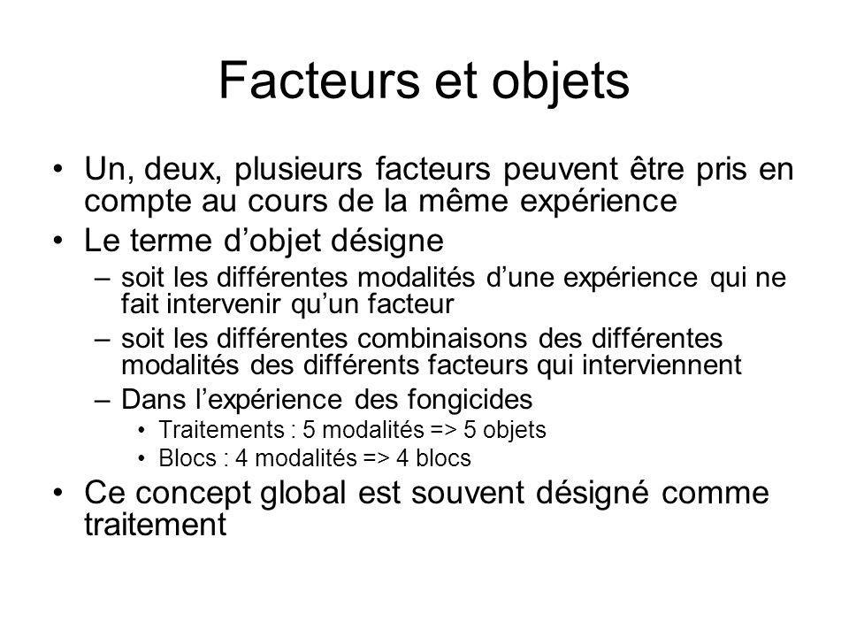 Facteurs et objets Un, deux, plusieurs facteurs peuvent être pris en compte au cours de la même expérience.