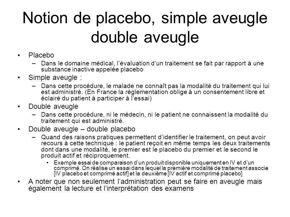 Notion de placebo, simple aveugle double aveugle