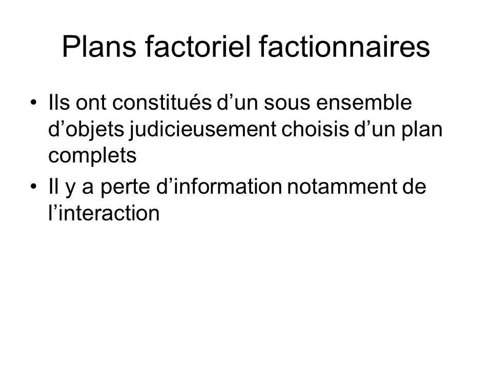 Plans factoriel factionnaires