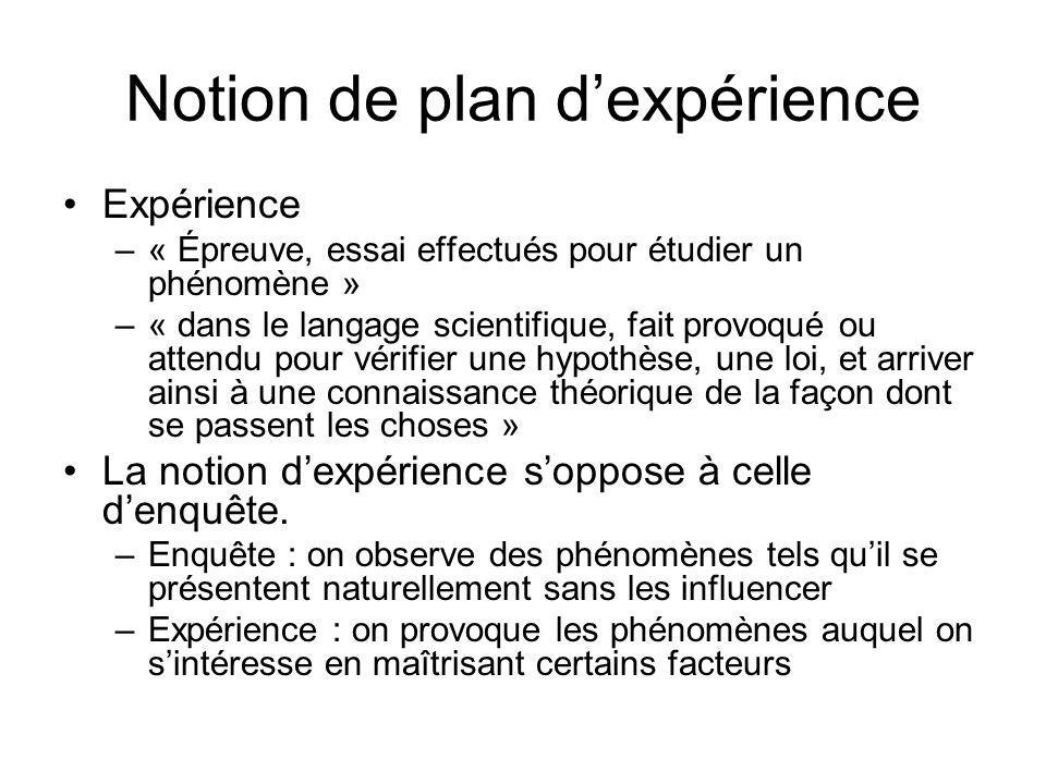 Notion de plan d'expérience