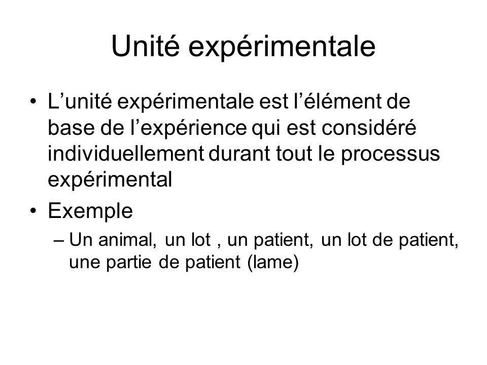 Unité expérimentale