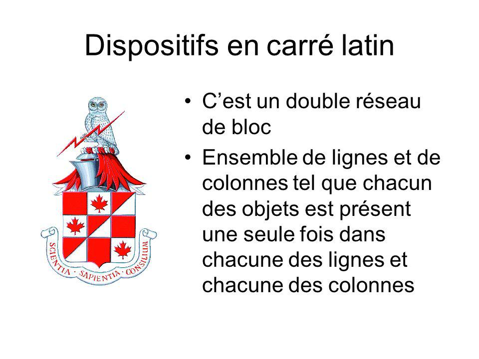 Dispositifs en carré latin