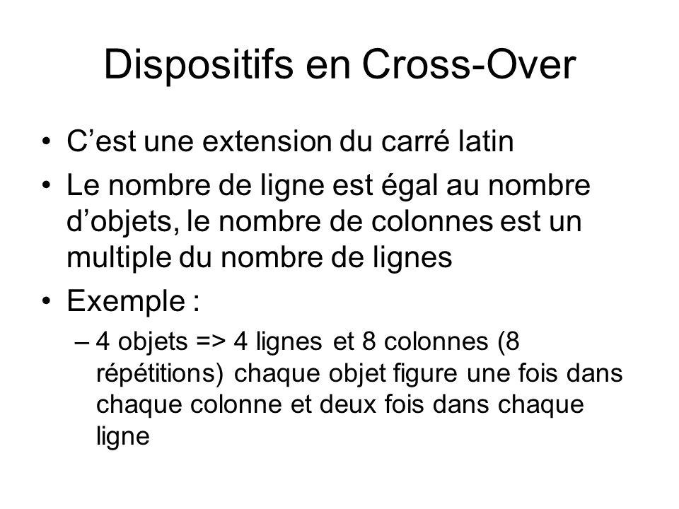 Dispositifs en Cross-Over