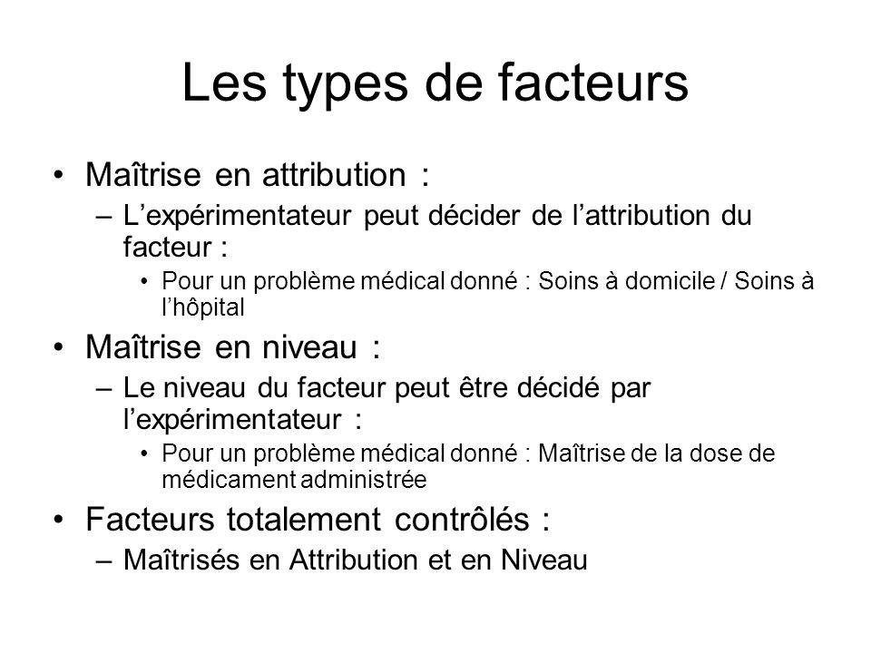 Les types de facteurs Maîtrise en attribution : Maîtrise en niveau :