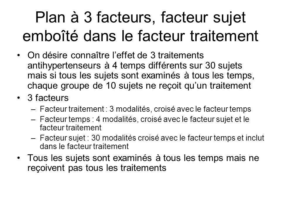 Plan à 3 facteurs, facteur sujet emboîté dans le facteur traitement