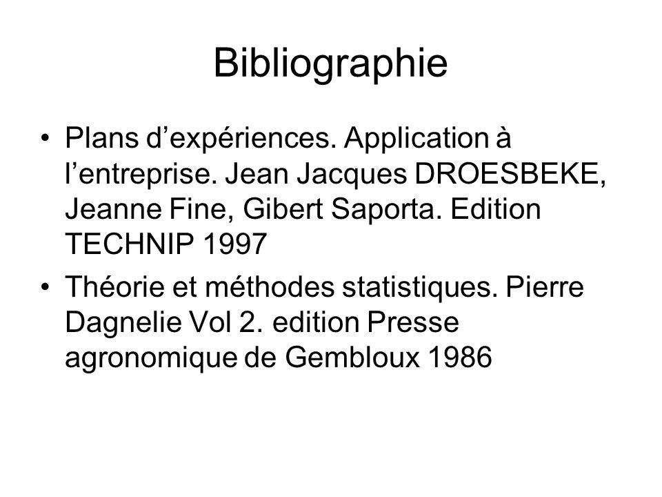 Bibliographie Plans d'expériences. Application à l'entreprise. Jean Jacques DROESBEKE, Jeanne Fine, Gibert Saporta. Edition TECHNIP 1997.