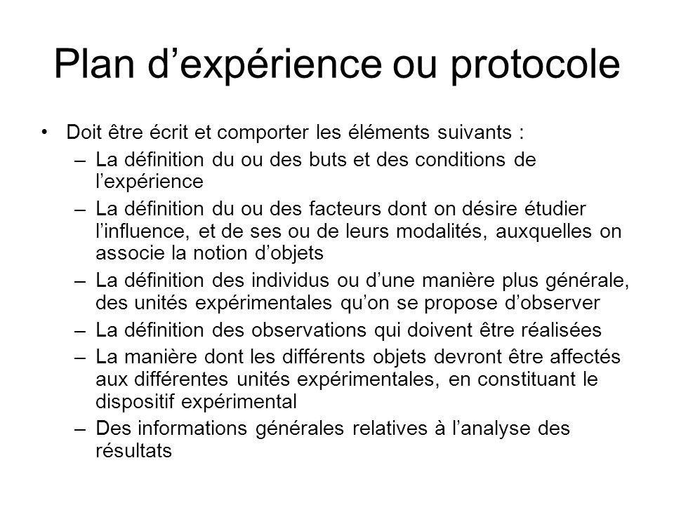 Plan d'expérience ou protocole