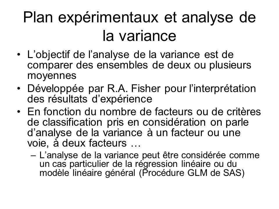 Plan expérimentaux et analyse de la variance