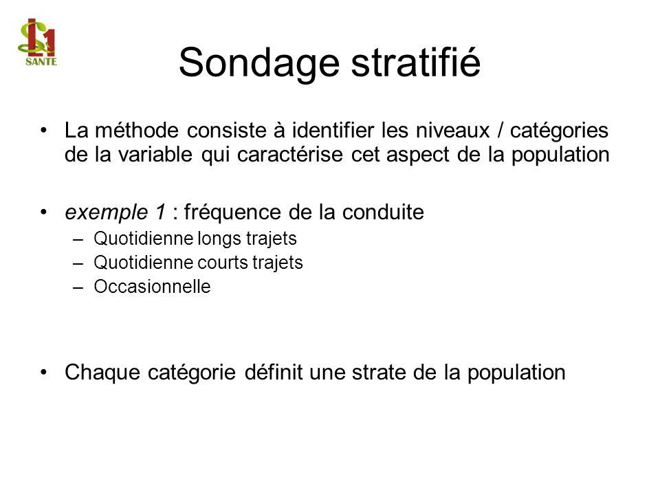 Sondage stratifié La méthode consiste à identifier les niveaux / catégories de la variable qui caractérise cet aspect de la population.