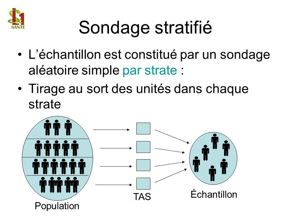 Sondage stratifiéL'échantillon est constitué par un sondage aléatoire simple par strate : Tirage au sort des unités dans chaque strate.