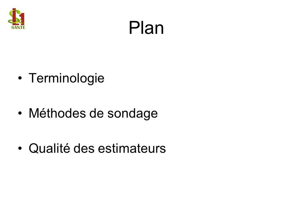 Plan Terminologie Méthodes de sondage Qualité des estimateurs