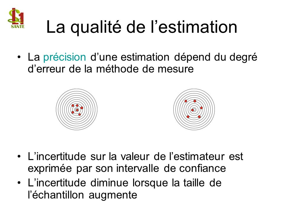 La qualité de l'estimation