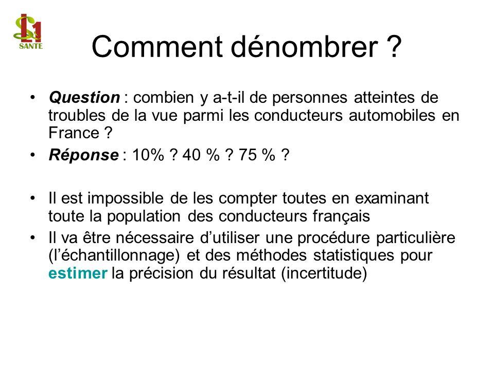 Comment dénombrer Question : combien y a-t-il de personnes atteintes de troubles de la vue parmi les conducteurs automobiles en France