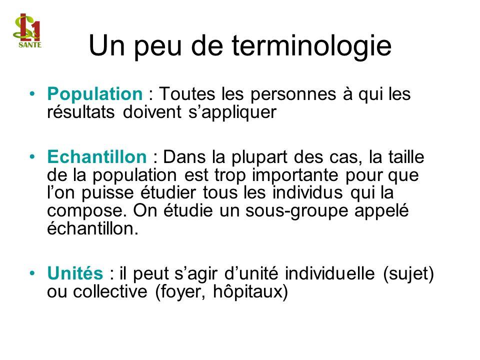 Un peu de terminologie Population : Toutes les personnes à qui les résultats doivent s'appliquer.