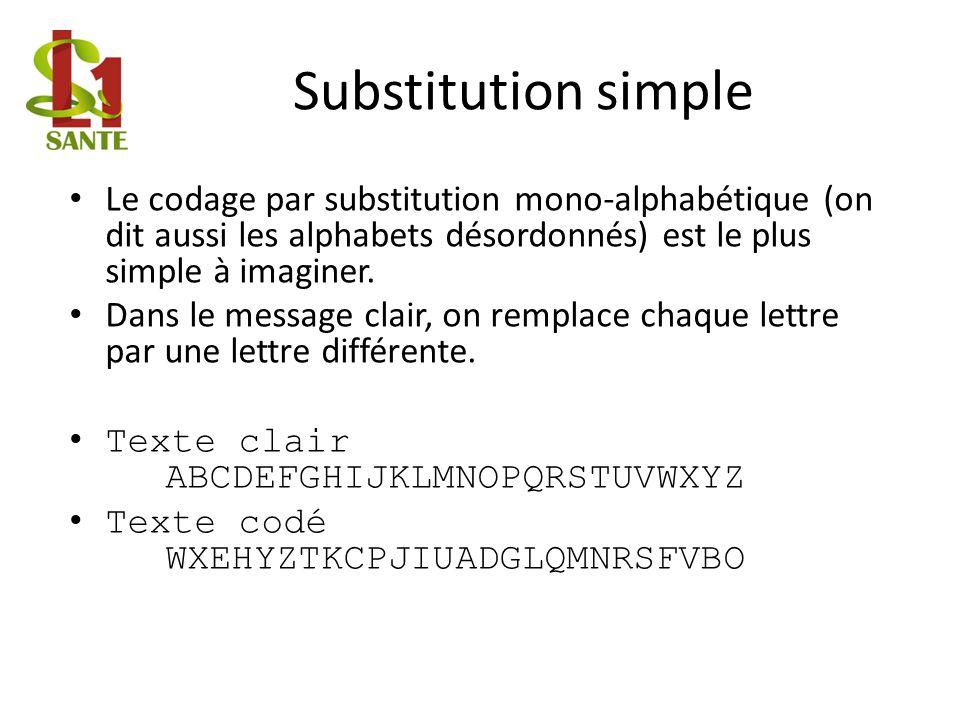 Substitution simpleLe codage par substitution mono-alphabétique (on dit aussi les alphabets désordonnés) est le plus simple à imaginer.