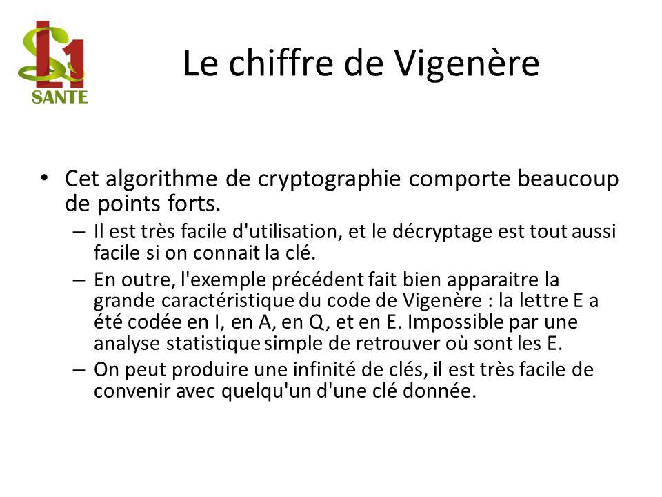 Le chiffre de Vigenère Cet algorithme de cryptographie comporte beaucoup de points forts.