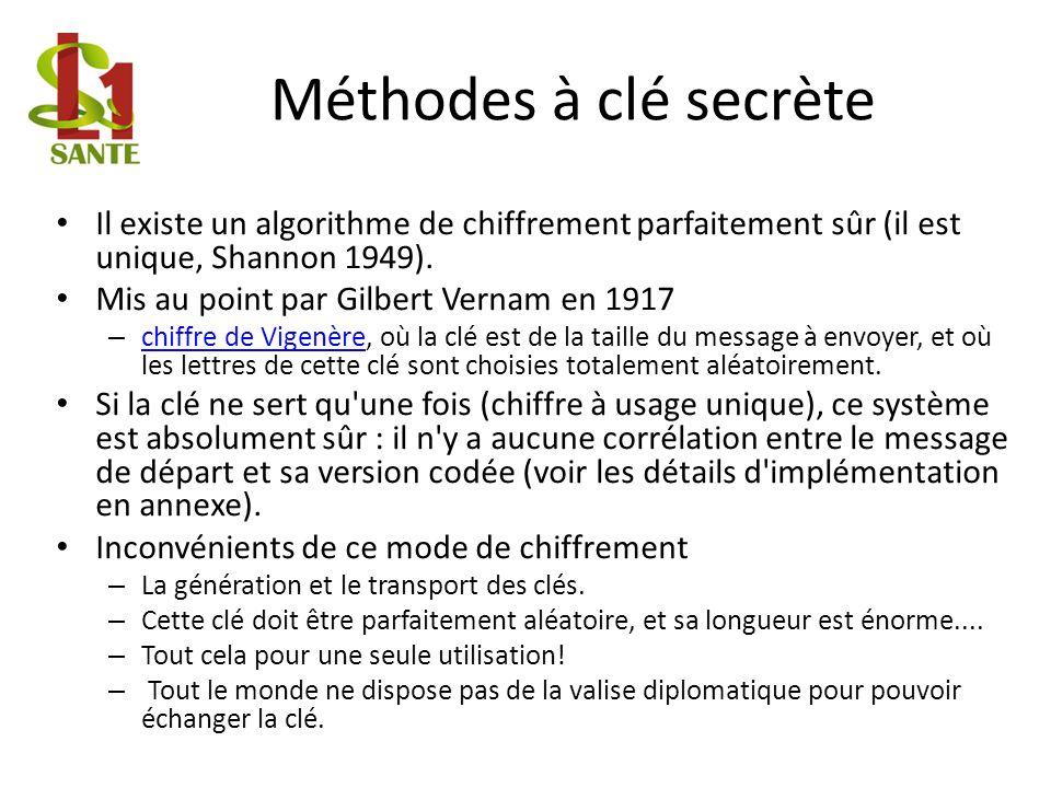 Méthodes à clé secrèteIl existe un algorithme de chiffrement parfaitement sûr (il est unique, Shannon 1949).