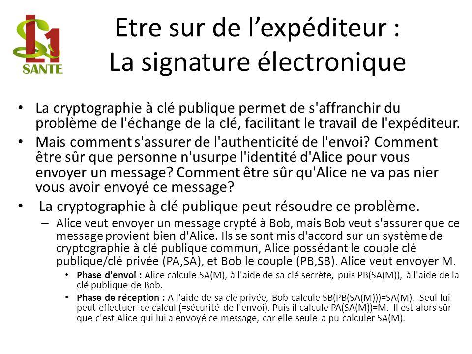 Etre sur de l'expéditeur : La signature électronique