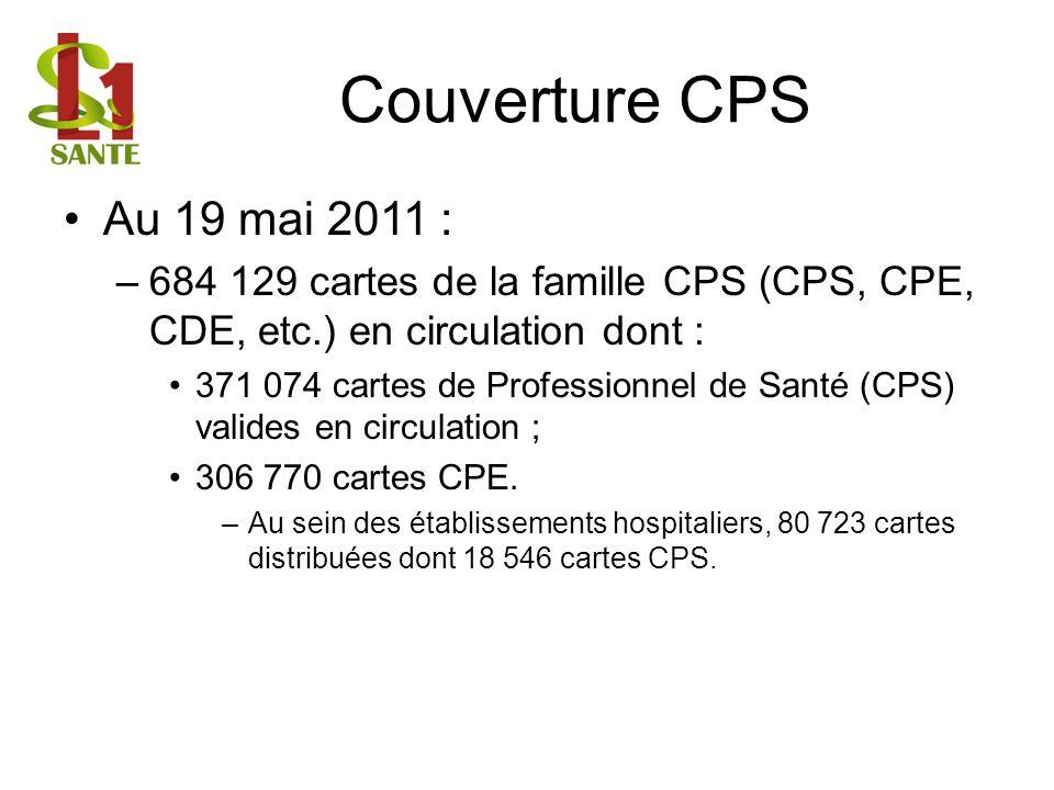 Couverture CPSAu 19 mai 2011 : 684 129 cartes de la famille CPS (CPS, CPE, CDE, etc.) en circulation dont :