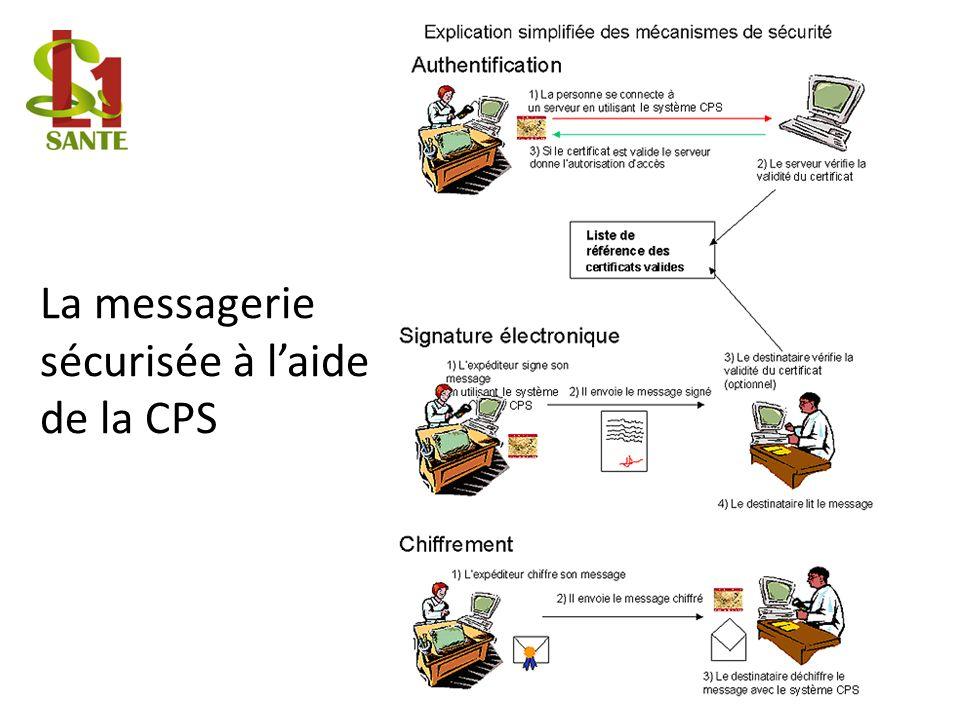 La messagerie sécurisée à l'aide de la CPS