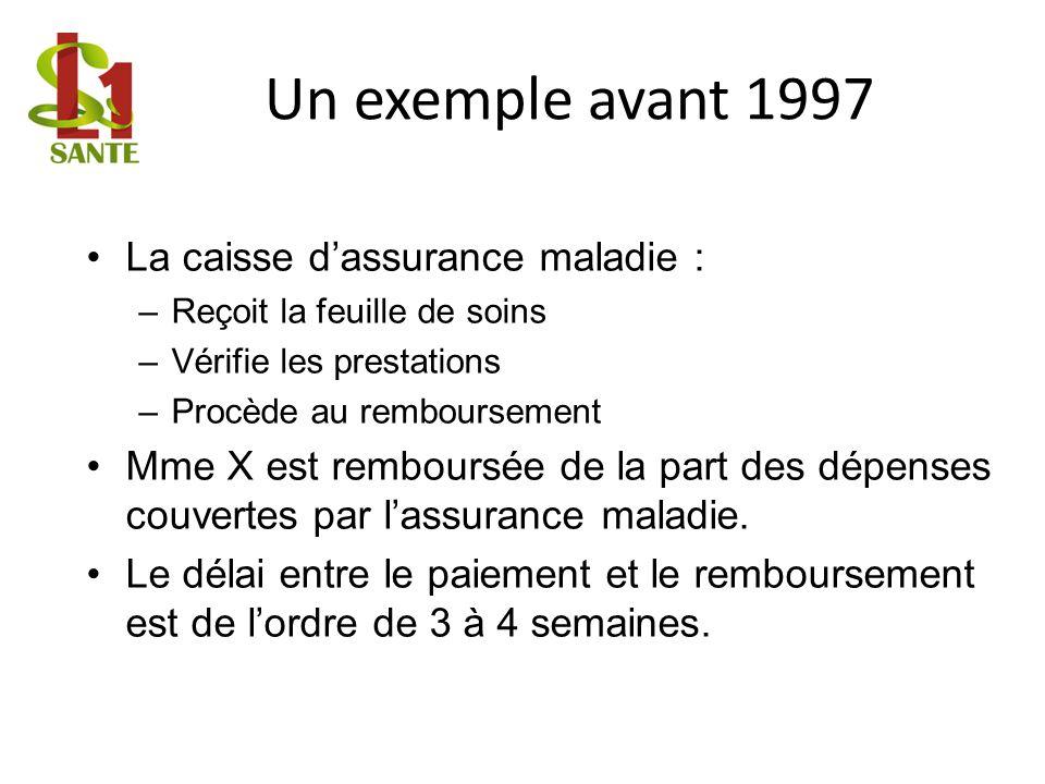 Un exemple avant 1997 La caisse d'assurance maladie :