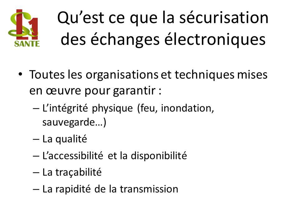 Qu'est ce que la sécurisation des échanges électroniques