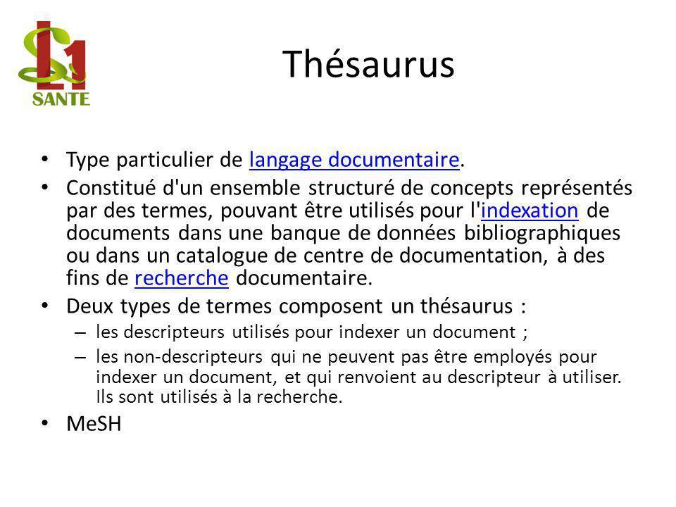 Thésaurus Type particulier de langage documentaire.
