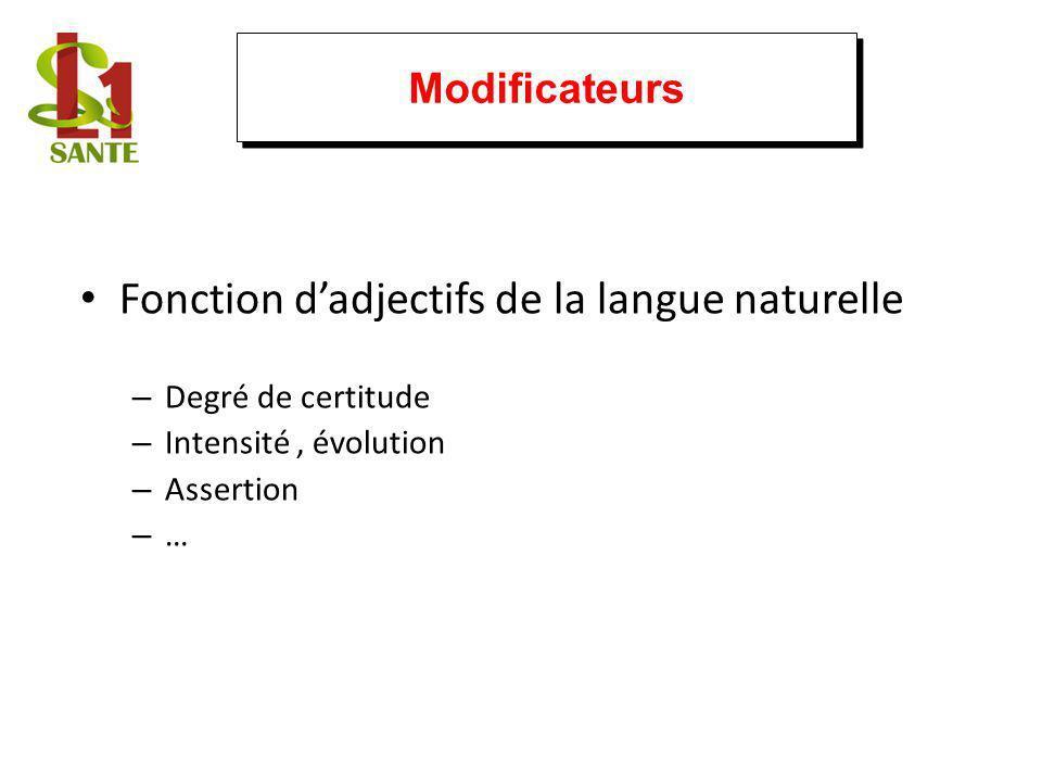 Fonction d'adjectifs de la langue naturelle