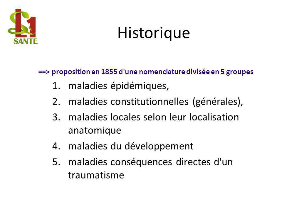Historique maladies épidémiques,