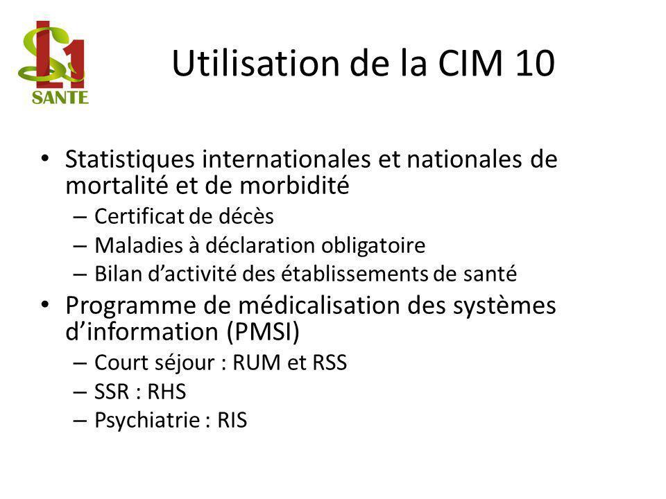 Utilisation de la CIM 10 Statistiques internationales et nationales de mortalité et de morbidité. Certificat de décès.