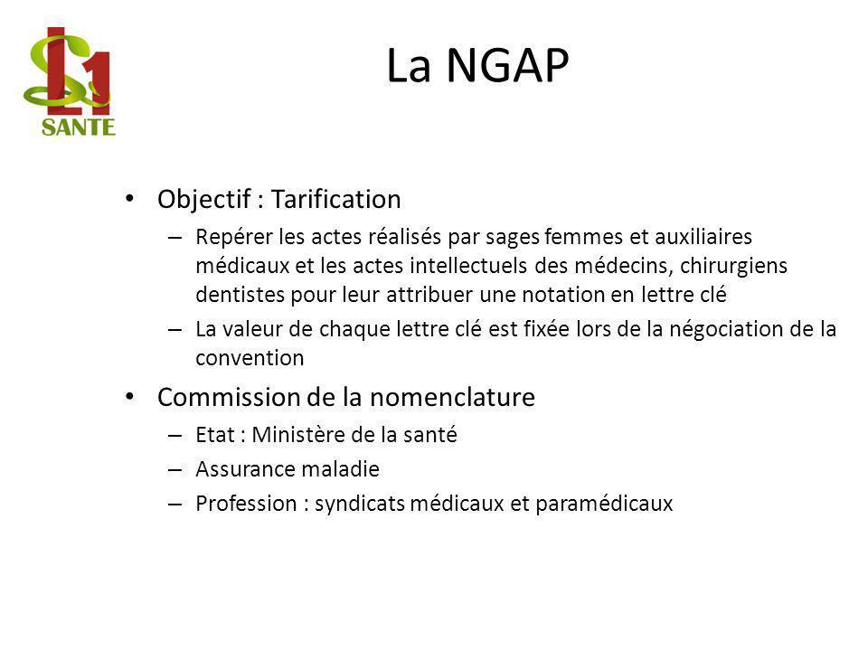 La NGAP Objectif : Tarification Commission de la nomenclature