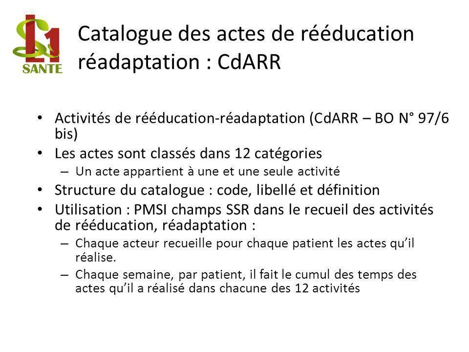 Catalogue des actes de rééducation réadaptation : CdARR