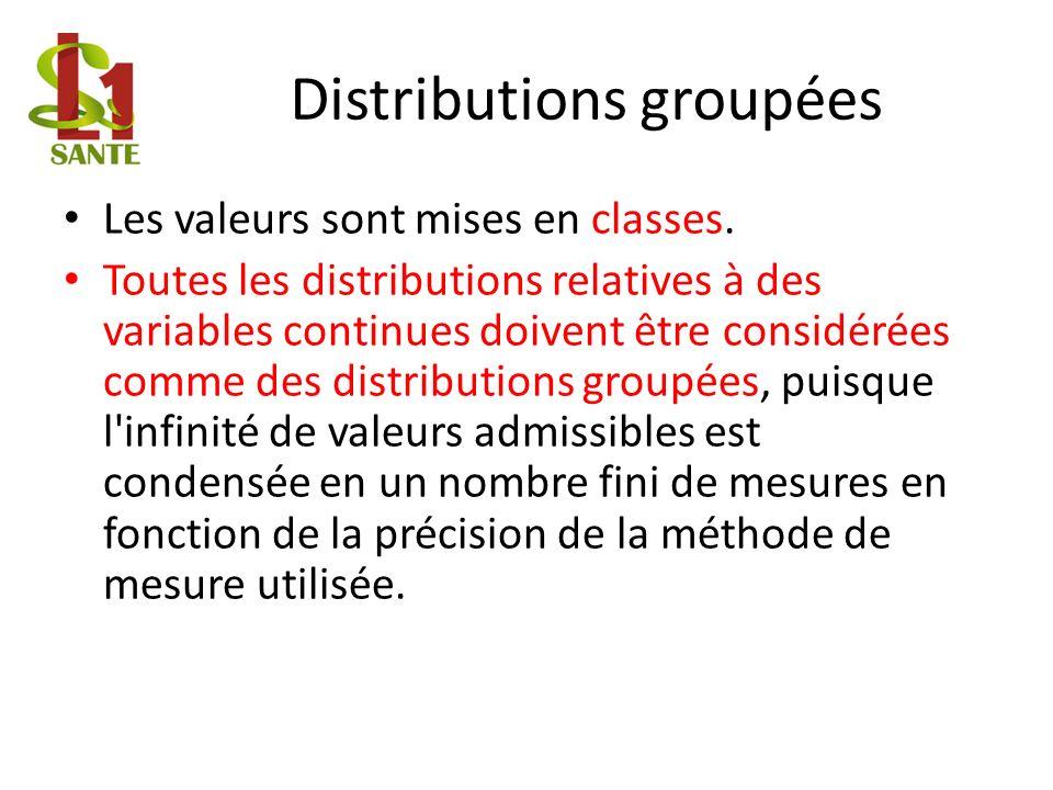 Distributions groupées