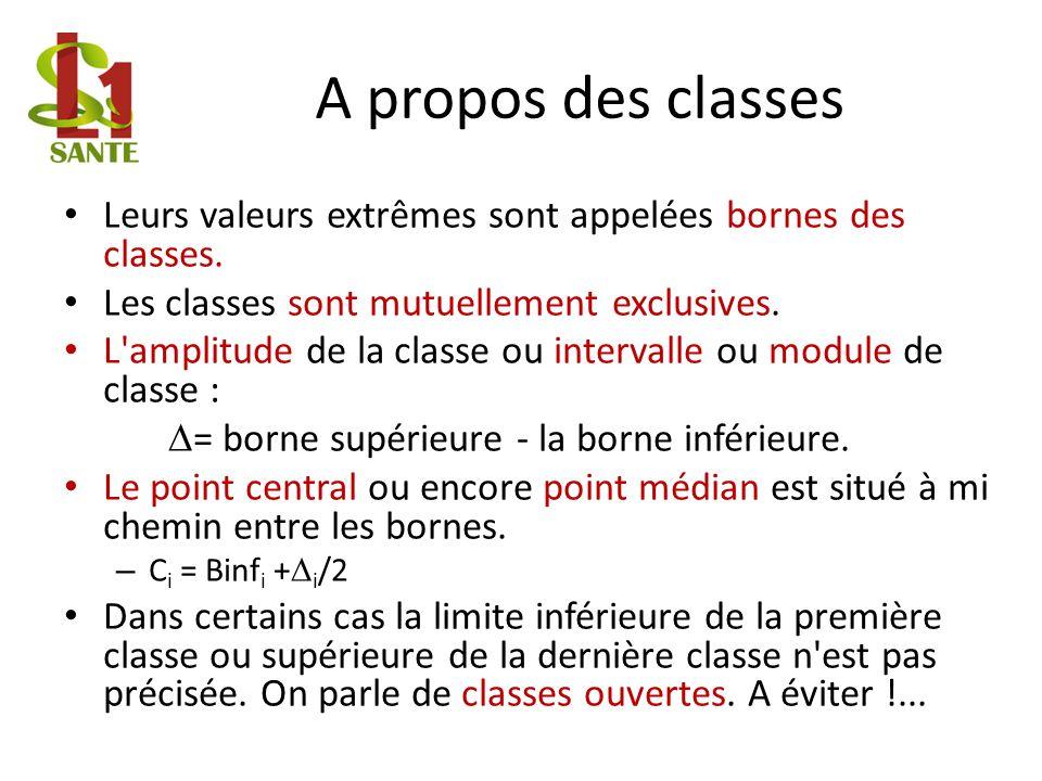A propos des classes Leurs valeurs extrêmes sont appelées bornes des classes. Les classes sont mutuellement exclusives.