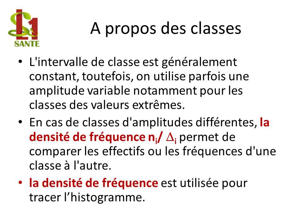 A propos des classes
