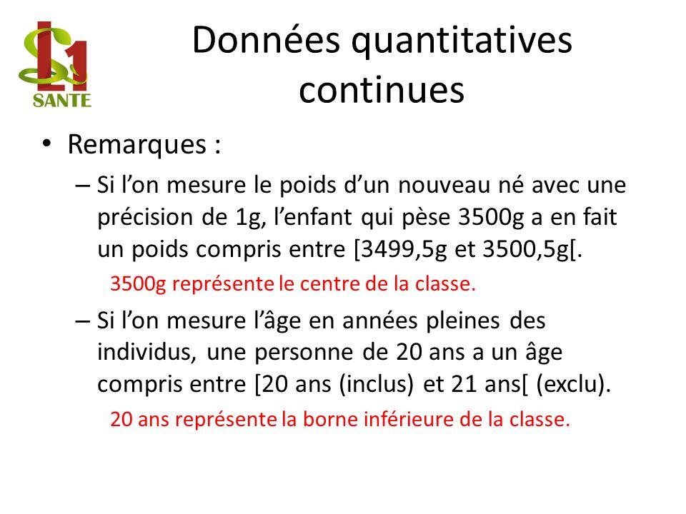 Données quantitatives continues