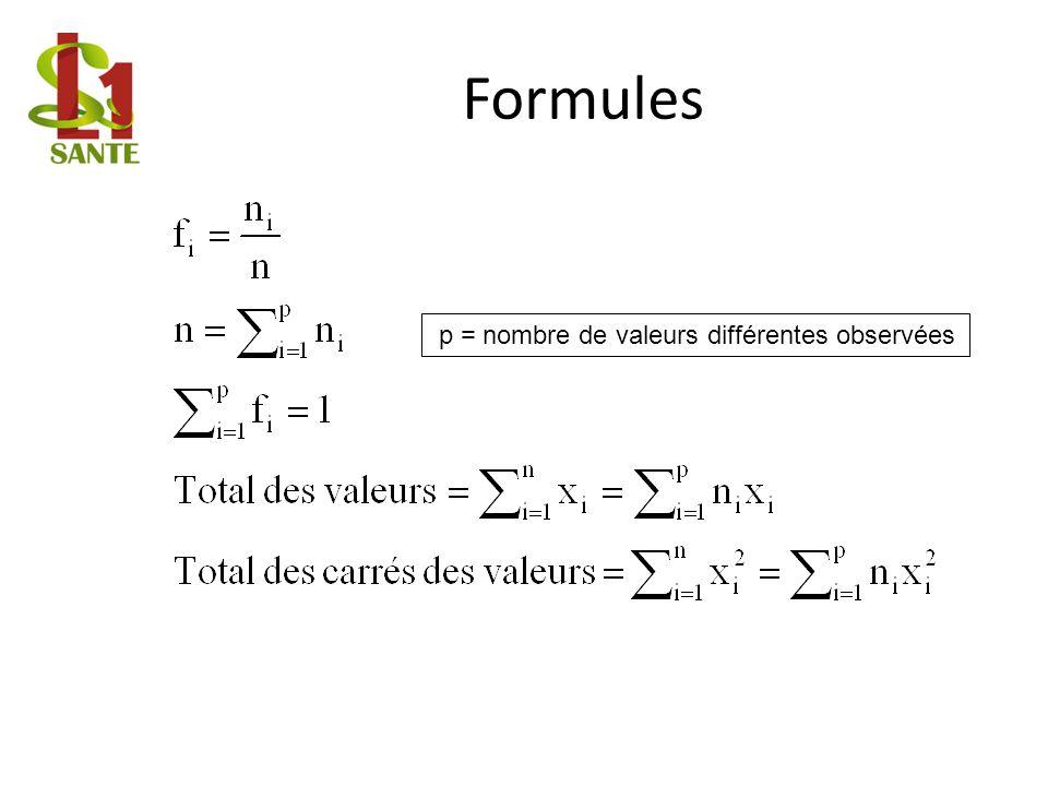 Formules p = nombre de valeurs différentes observées