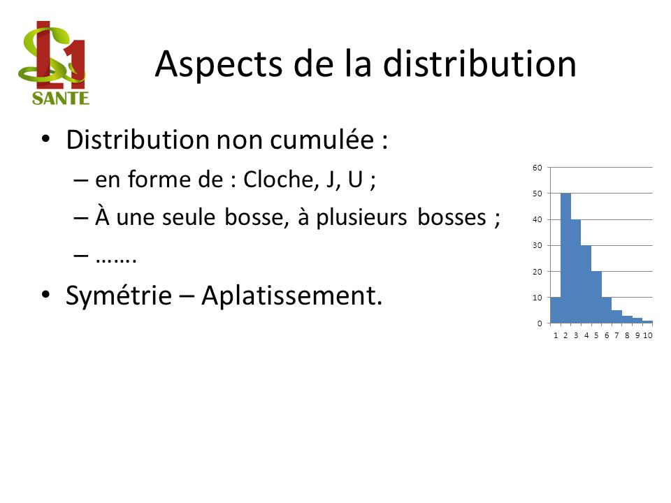 Aspects de la distribution