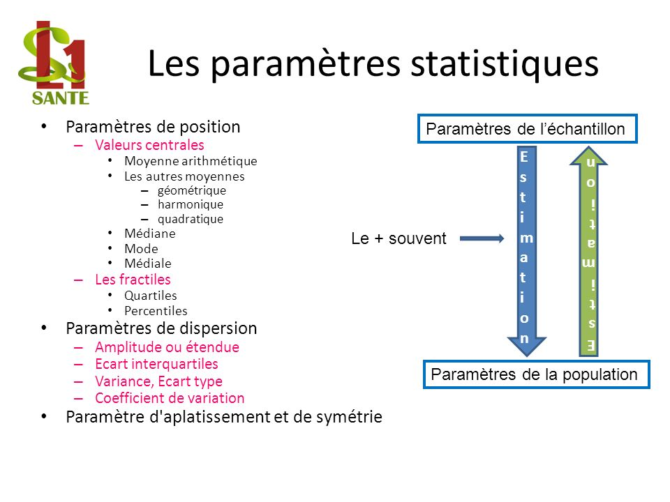 Les paramètres statistiques