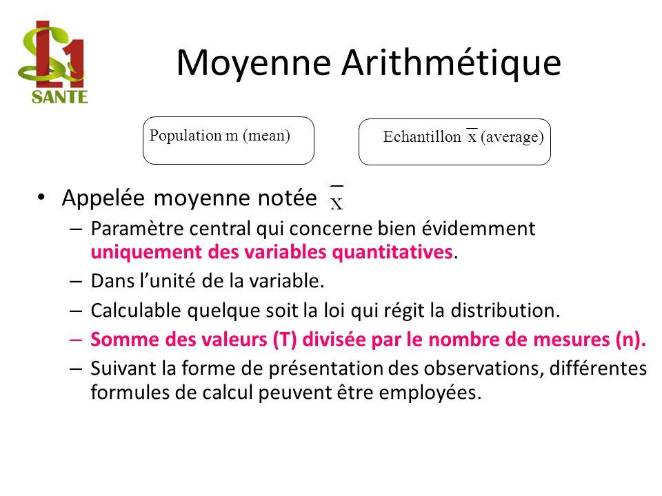 Moyenne Arithmétique Appelée moyenne notée