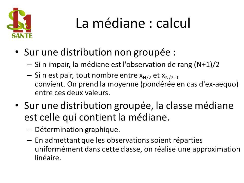 La médiane : calcul Sur une distribution non groupée :