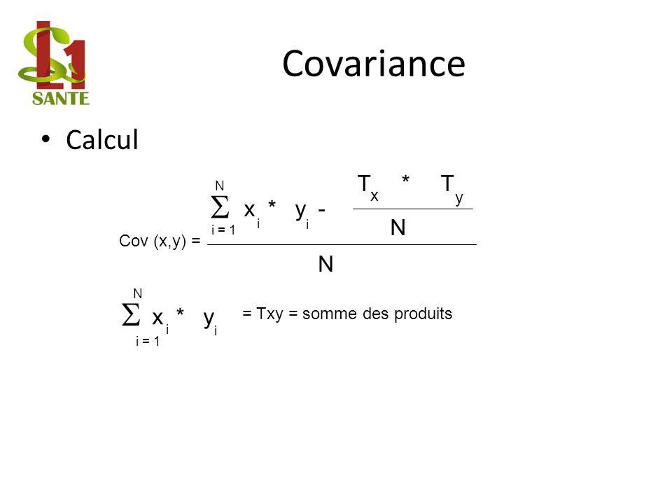 Covariance S S Calcul T * T x * y - N N x * y x y Cov (x,y) =