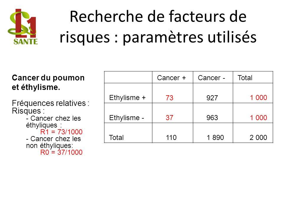 Recherche de facteurs de risques : paramètres utilisés
