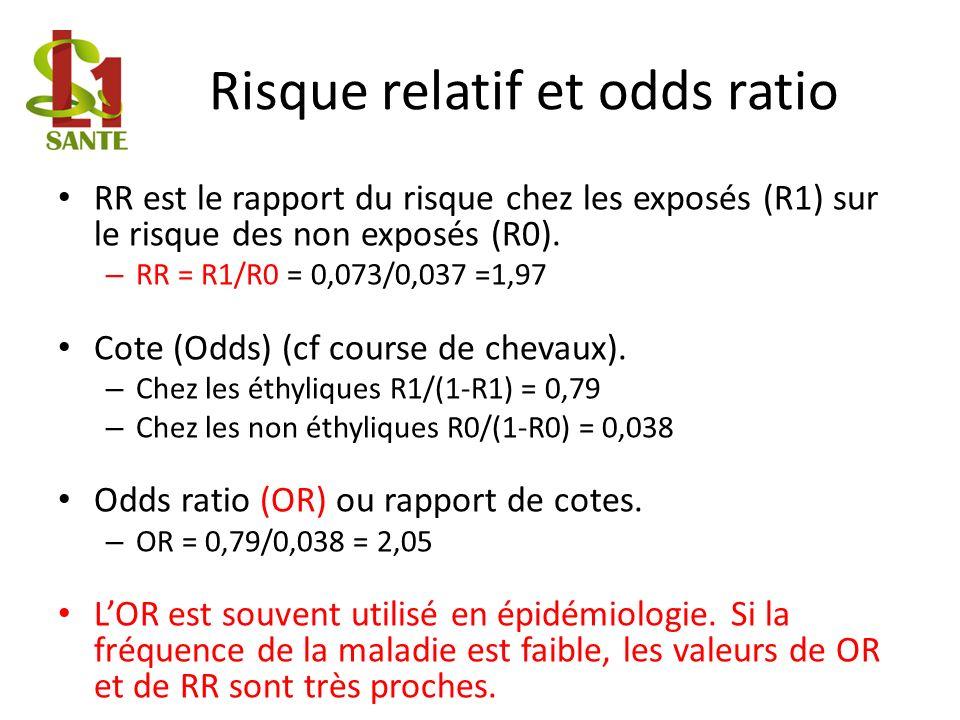 Risque relatif et odds ratio