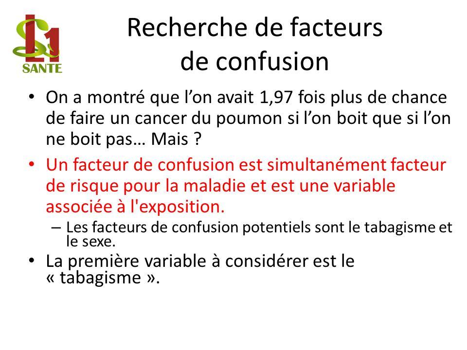 Recherche de facteurs de confusion