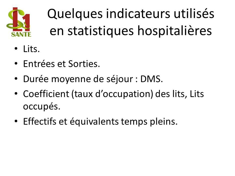 Quelques indicateurs utilisés en statistiques hospitalières