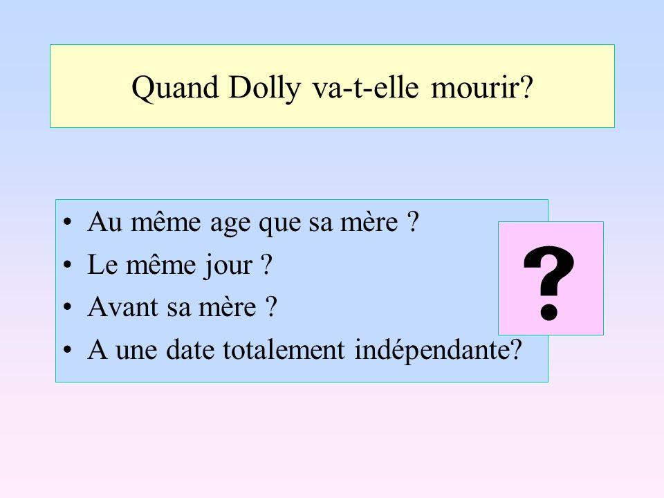 Quand Dolly va-t-elle mourir