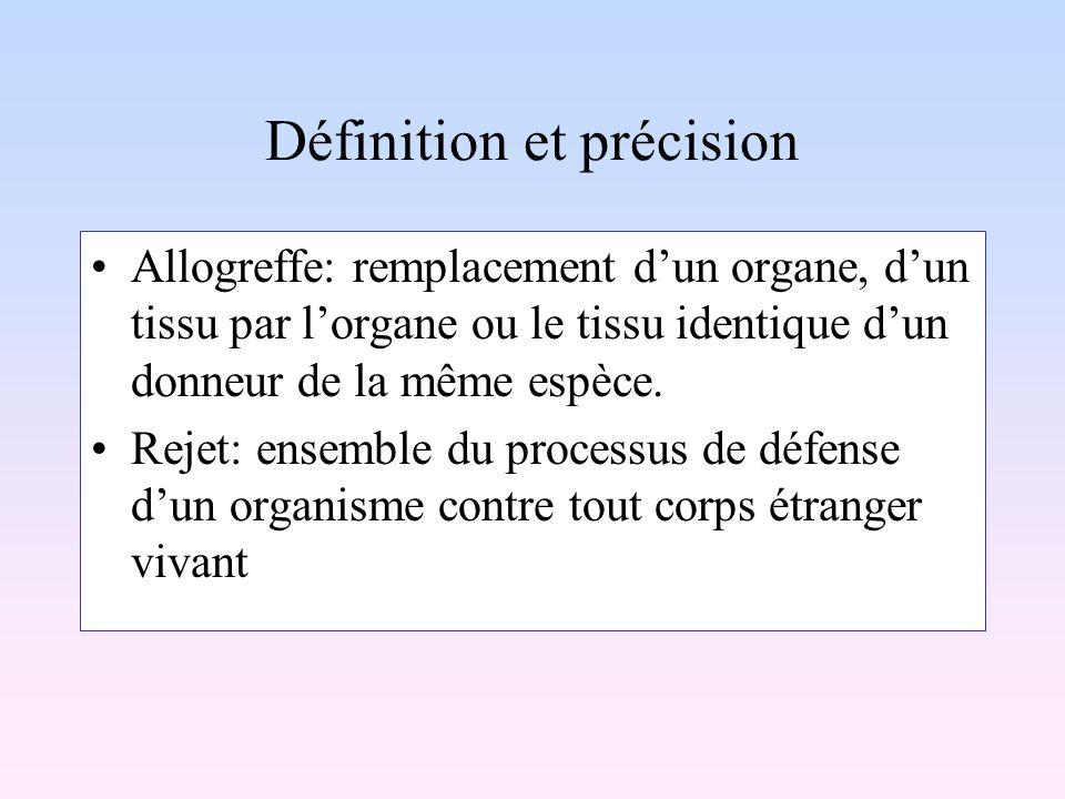 Définition et précision
